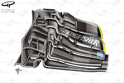 Force India VJM09 front wing flap changes (highlighted in yellow)