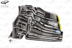 Les changements de flap de l'aileron avant de la Force India VJM09