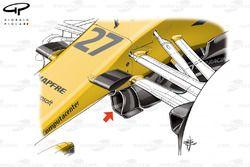 Renault R.S.17 dönüş kanatçıkları, Azerbaycan GP