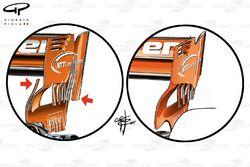 Comparaison des ailerons arrière de la McLaren MCL32