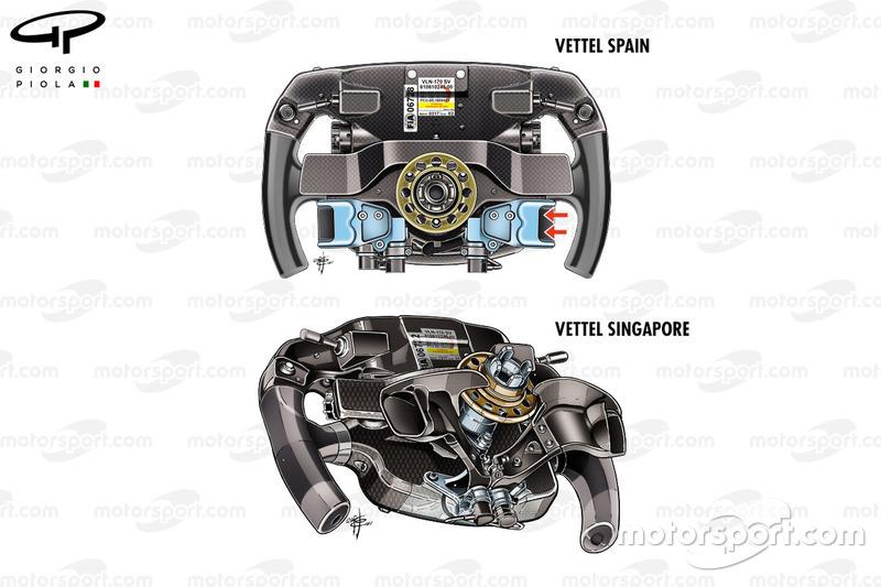 Ferrari SF70H, Vettel' direksiyon karşılaştırması