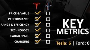 ford-mustang-mach-e-vs-tesla-model-y-tally
