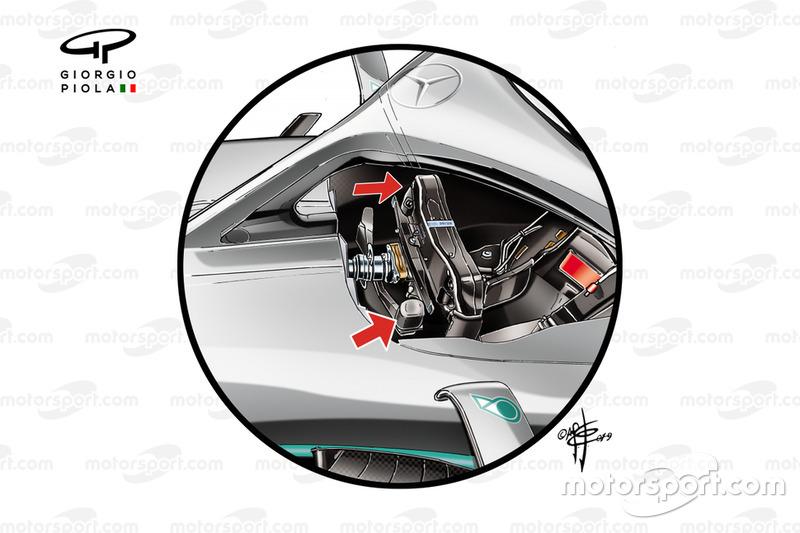 El movimiento del volante del Mercedes AMG F1 W10