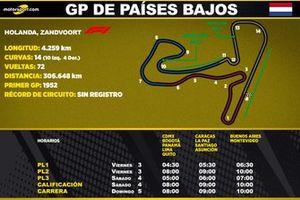 Horarios del GP de Países Bajos de F1 para Latinoamérica