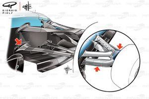 Williams FW42 legal wishbone comparsion