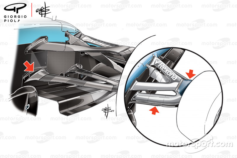 Comparación del brazo de suspensión legal del Williams FW42