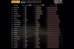 La sélection pneumatique pour le GP d'Azerbaïdjan