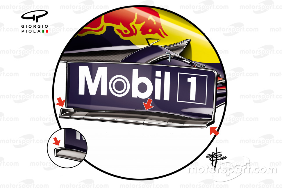 Red Bull Racing RB16 front wing end plate comparison