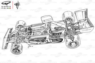 Ferrari 312B3 1974 panoramica dettagliata