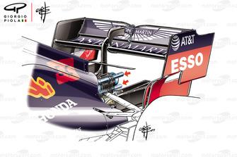 Comparación de los escapes del Red Bull Racing RB15