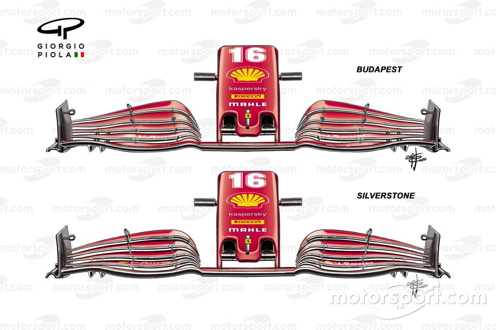 Confronto ala anteriore della, Ferrari SF1000, GP Ungheria, GP Gran Bretagna