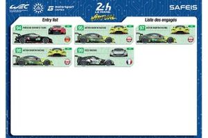 24h Le Mans virtuell: Spotter Guide