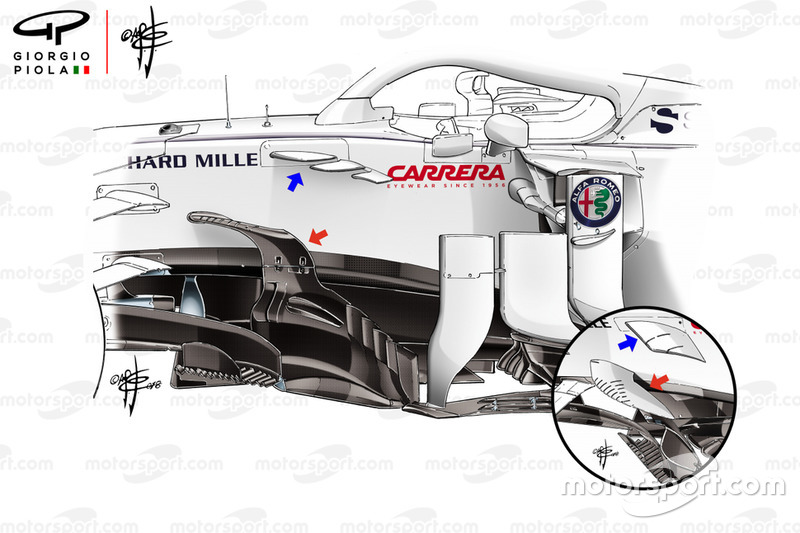 Sauber C39 bargeboads comparison
