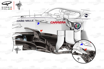Sauber C39 new bargeboads comparison, captioned