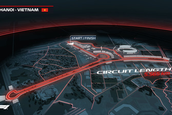 Rendering del circuito del Vietnam 2020