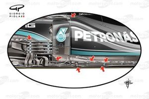 الألواح الجانبية الجديدة لسيارة مرسيدس دبليو12