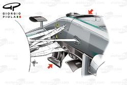 Les aubes directrices de la Mercedes W07 Hybrid, au Canada
