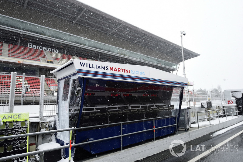 Williams pit wall gantry as snow stops testing on day three