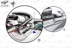 Mercedes W09 extra cooling vents, 2018 vs 2017
