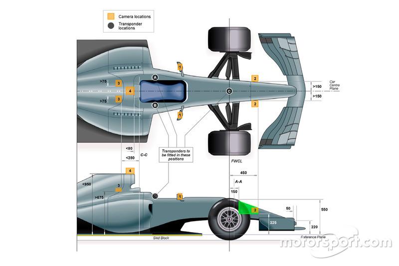 Fórmula 1 Problema... ¿sin solución?
