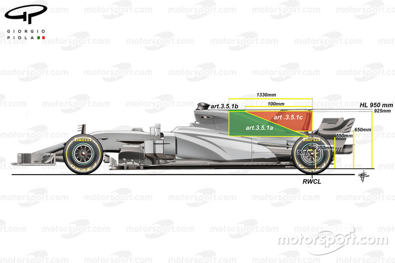 2018 T-wing rules