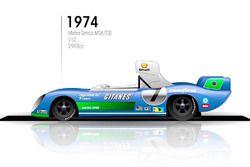1974 Matra Simca 670B
