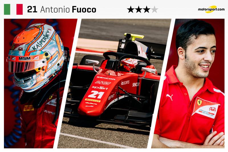 Antonio Fuoco - 21 yaş