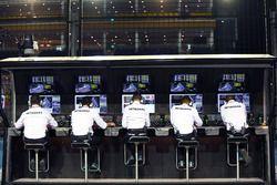 Kommandostand: Mercedes AMG F1