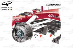 Ferrari SF15-T kanatçıklar, Amerika GP'si
