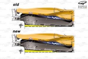 Comparaison de fonds plats de McLaren MCL35M