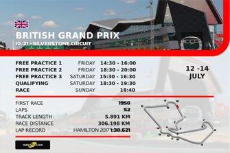 British GP - TV schedule in India