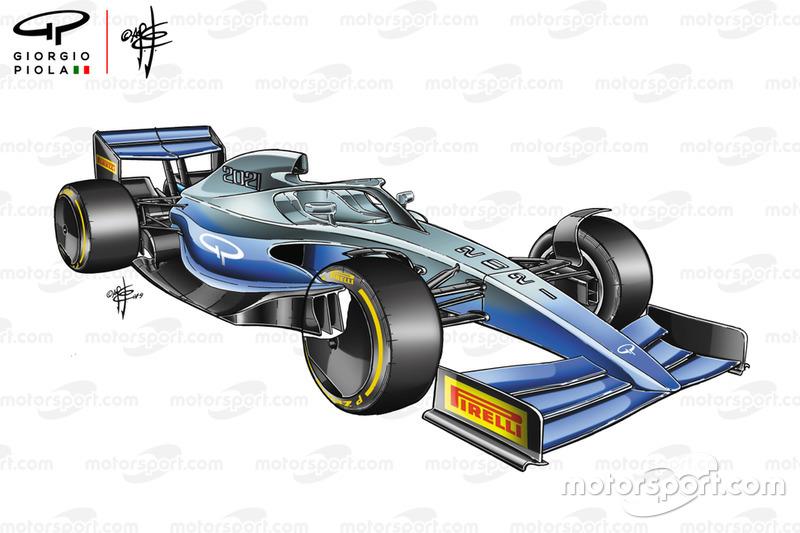 Détails de l'avant du concept d'une F1 2021