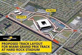 Circuito propuesto para Miami