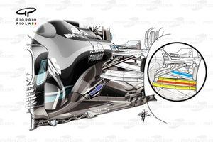 Mercedes W12 rear suspension detail