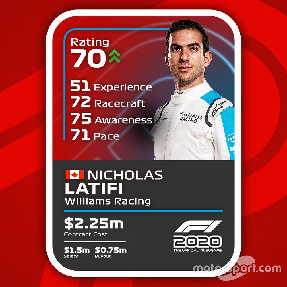 Cartas del F1 2020 definitivas: Nicholas Latifi