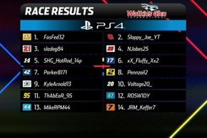 PlayStation final results