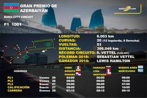 Info GP de Azerbaiyán