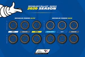 Michelin tyres allocation