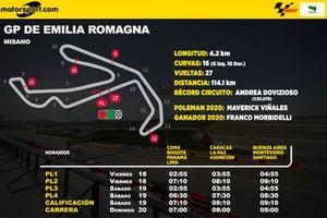 Horarios para Latinoamérica del GP de Emilia Romagna de MotoGP