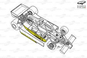 Lotus 78 overview