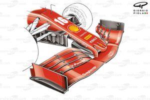 L'aileron avant de la Ferrari SF1000 au GP de Styrie