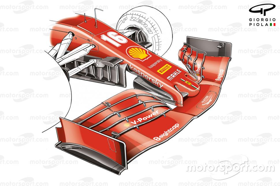 Alerón delantero del Ferrari SF1000 en el GP de Estiria