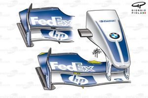 Williams FW25 2003 front wing developments