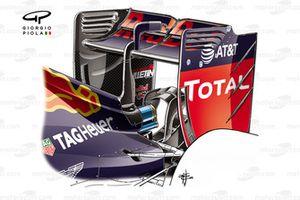 Заднее антикрыло и «сиденье для обезьянки» Red Bull RB12