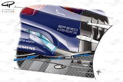 Diffuseur de la Toro Rosso STR8