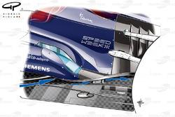 Toro Rosso STR8 diffuser, captioned