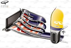 Red Bull RB10 cascade-less front wing
