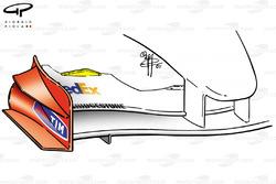Aileron avant de la Ferrari F2001, un gurney triangulaire a été ajouté (en jaune)