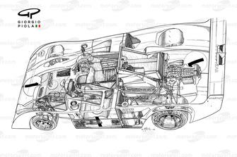 Vue d'ensemble détaillée de la Ferrari 312PB