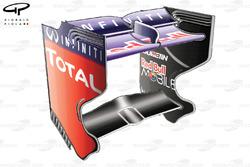 Aileron arrière de la Red Bull RB9, Belgique